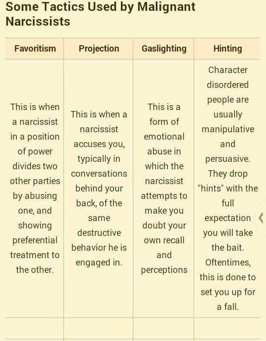 Some Tactics Used by Malignant Narcissists | Blog of a Mad Black Woman